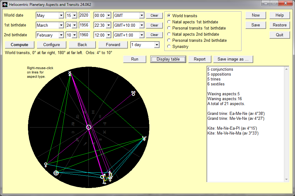 heliocentric astrology free software